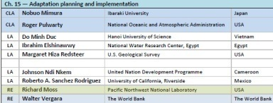 IPCC AR5 authors - click to enlarge