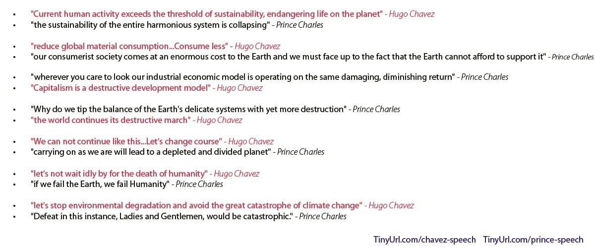 Hugo Chavez vs Prince Charles
