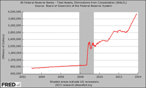 The Federal Reserve Is Monetizing A Staggering Amount Of U.S. Government Debt