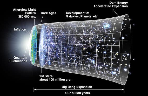 I Propose Doing Away With Weird Stuff On Left Side Of the Sketch (Explosion, Cosmic Inflation, etc.)
