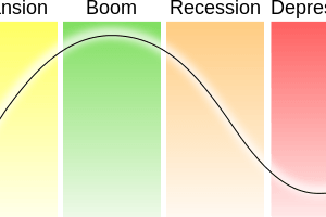 If Economic Cycle Theorists Are Correct, 2015 To 2020 Will Be Pure Hell For The United States