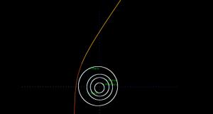 Interstellar Comet Borisov Makes Closest Approach to the Sun
