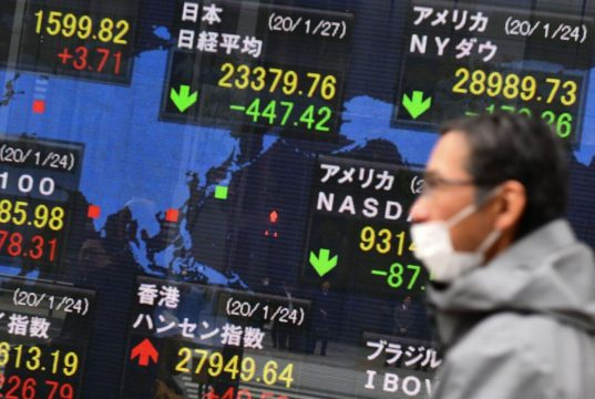 Dow Futures Fight Back Two Trigger Words Threaten a Stock Market Crash