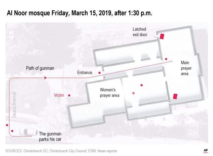 Shot 9 times during mosque massacre, survivor overcomes fear