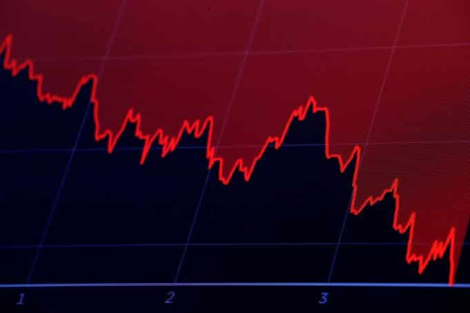 3 Reasons Why the 'Greed' Rally Courts a H2 2020 Stock Market Disaster